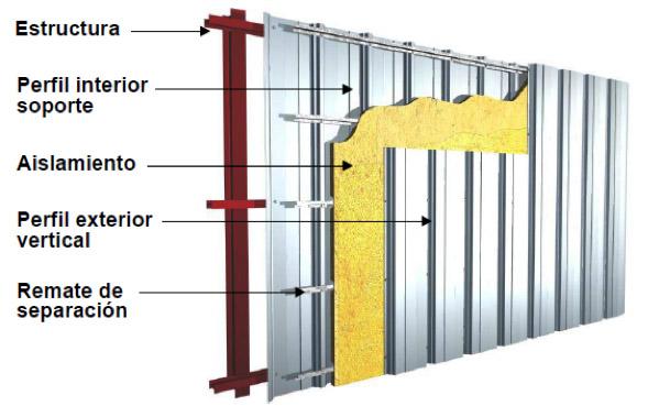 Montaje panel sandwich fachada materiales de - Materiales de construccion para fachadas ...