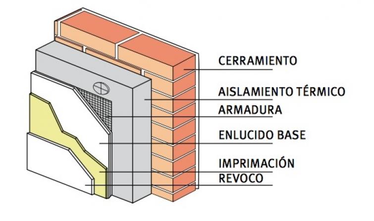fachadas inteligentes 1