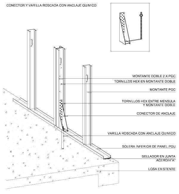 anclajes de construcción
